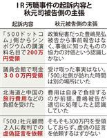 【IR汚職 秋元被告初公判】(2)「金で転ぶ男だ」 証言変更の交渉迫る、検察側が主張