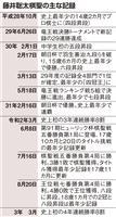 """藤井棋聖、またも""""神の一手"""" どこまで続く勝率8割 初防衛戦も死角なし"""