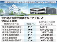 【経済インサイド】ネット通販好調で物流施設用地の地価上昇 住宅メーカーなど開発競争