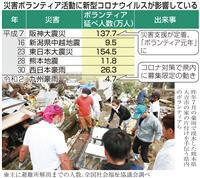 熊本地震5年 コロナ禍であり方問われる災害ボランティア