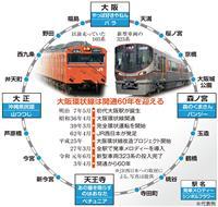 大阪環状線開通60年 乗客に優しく「改造プロジェクト」