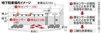<独自>電気の誤信号で作動か 消火装置4人死亡事故 再現実験で検証へ