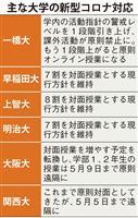 対面授業再開の矢先の大学当惑 東京・大阪 オンライン要請