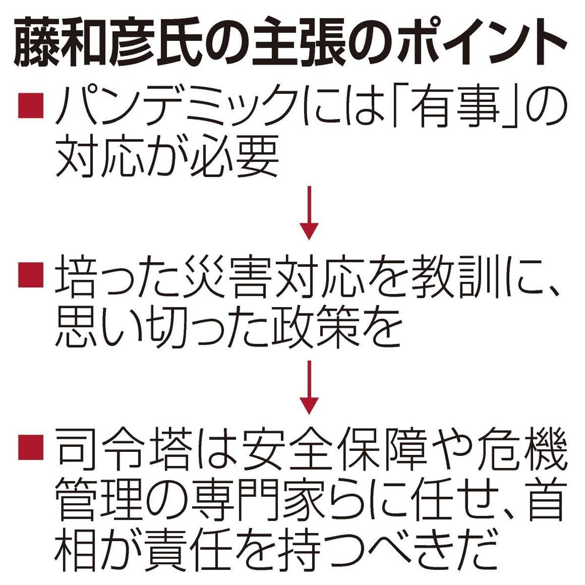 訂1_C藤和彦氏の主張のポイントC