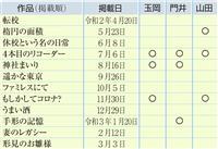 【朝晴れエッセー】年間賞に鈴木真衣子さん(41)の「4本目のリコーダー」