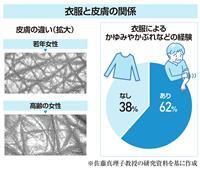 【100歳時代プロジェクト】摩擦、寒暖…加齢に伴う感覚低下 周囲が配慮を シニアの衣服…