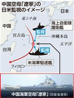 <独自>日米艦艇が中国空母「遼寧」を並走監視 今年4月、太平洋進出を牽制
