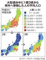 首都圏の他県移動、倍増 GW昨年比、2年前からは半減