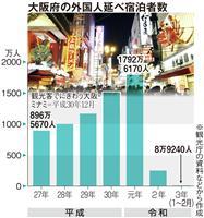 大阪観光 夜明けに備え 経済照らす 訪日客再び