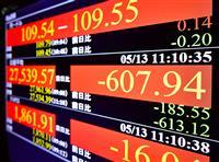 東京株終値は699円安 2万8000円割れ
