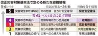 早い梅雨入り 内閣府が避難指示一本化で「史上最大」広報