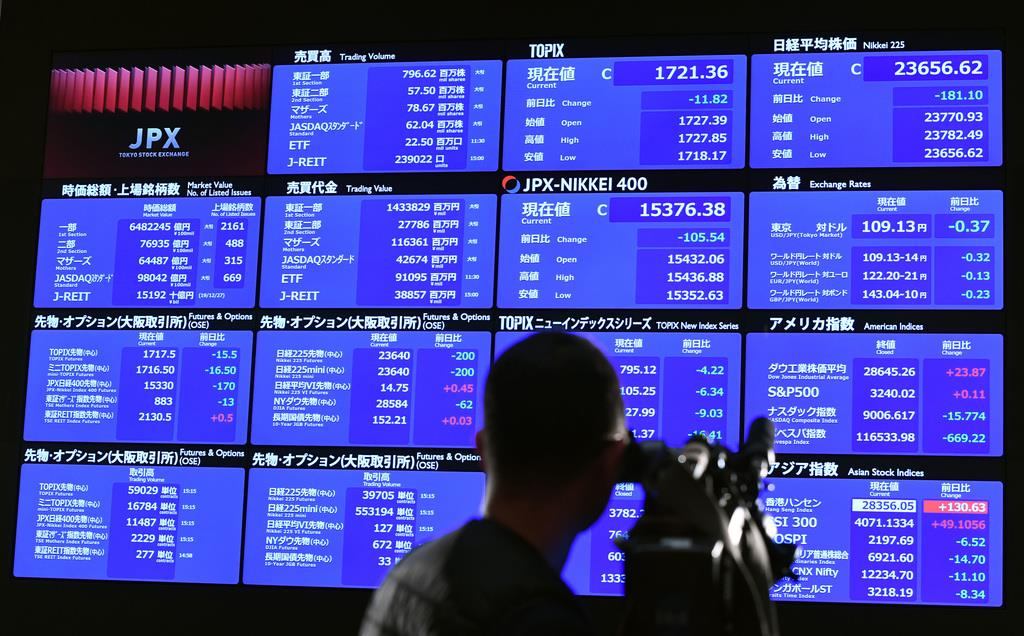 取引 東京 所 株価 証券