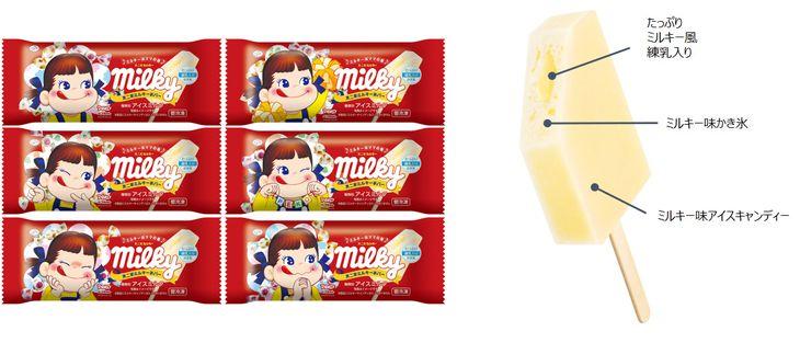 赤城乳業と不二家が共同で開発し、15日に発売されるアイスの新商品「不二家ミルキー氷バー」。プレスリリースから