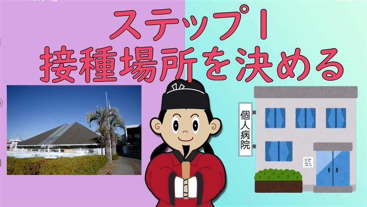 藤井寺市が作成したワクチン接種の予約方法を説明する動画の一場面