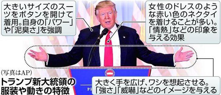 【トランプ大統領始動】文法は小学6年レベル?大衆的な言葉遣い、独特の演説で聴衆を煽る 赤いネクタイ、大きめの上着…異色のスタイル