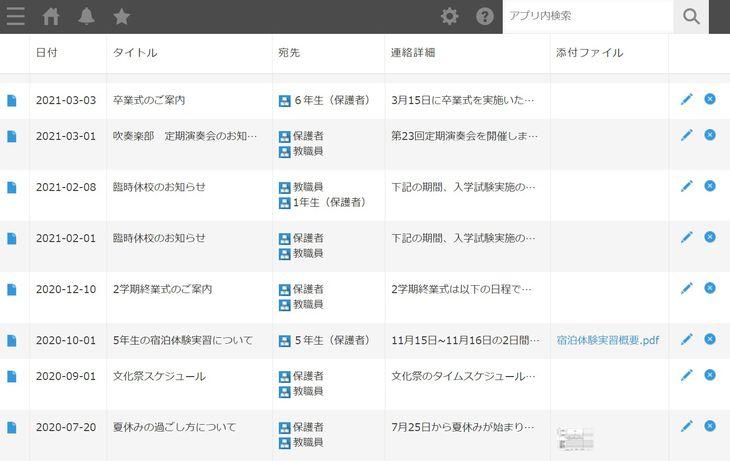 埼玉大教育学部付属小とサイボウズが開発したアプリの画面のイメージ(サイボウズ提供)