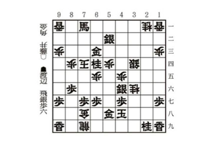 第92期ヒューリック杯棋聖戦 第三局 投了図