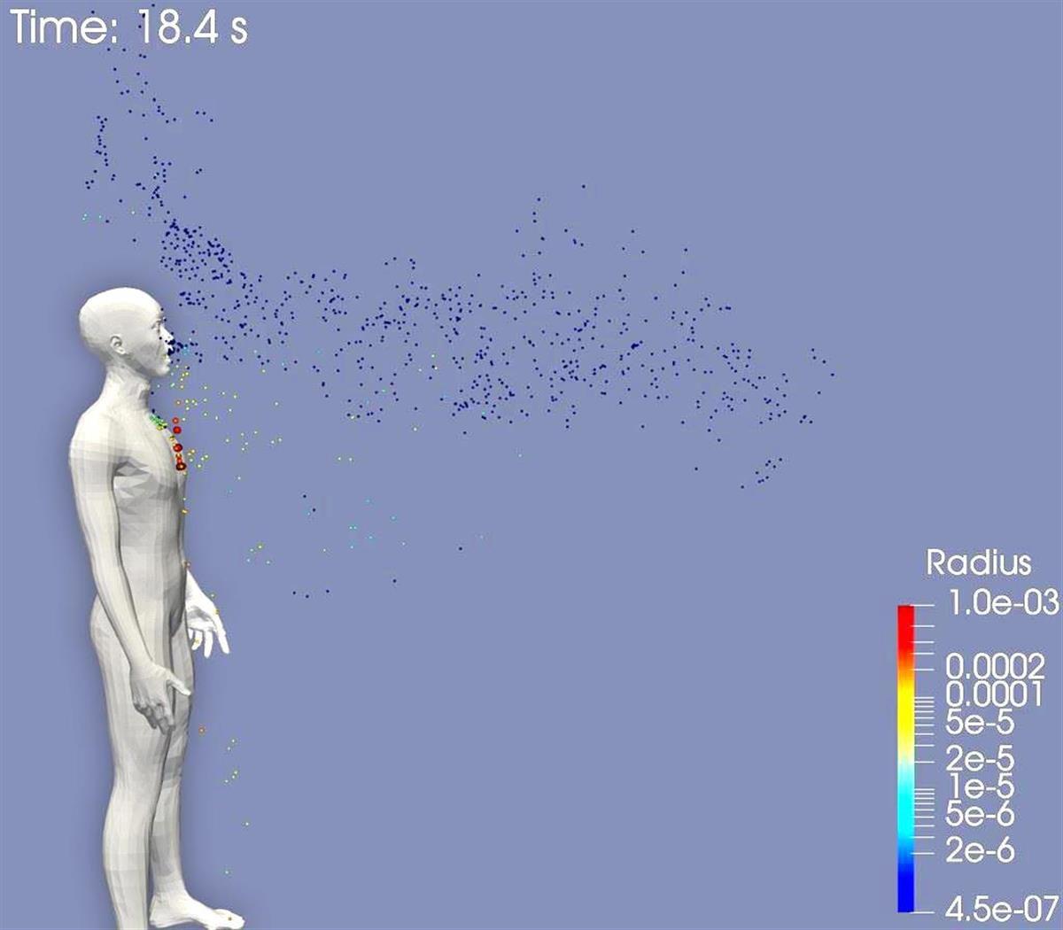 会話をしているときの飛沫のシミュレーション(理化学研究所、豊橋技術科学大、神戸大提供)
