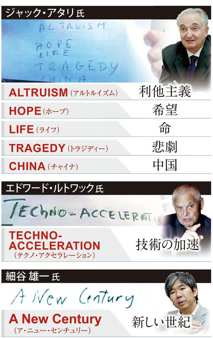 日本は責任あるプレーヤーたれ 3氏の21世紀キーワード